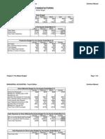 lorna garlitz acct2020 budget assignment
