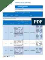Legislativo Al Día (5.12.2014)