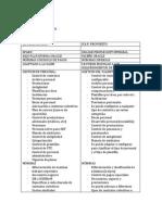 Beneficios Del ERP Comparativo