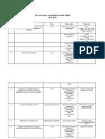 Plan de Actiune Remedial La Teste Iniţiale