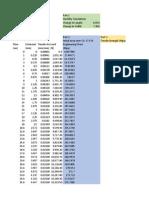 Big ol Lab Spreadsheet