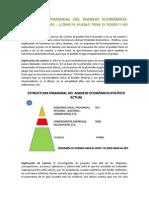 Estructura Piramidal Del Manejo Económico-político Actual. Cómo El Pueblo Tiene El Poder y No Se Da Cuenta