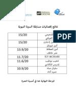 نتائج إقصائيات مسابقة السيرة النبوية.pdf