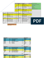 edu plan spreadsheet