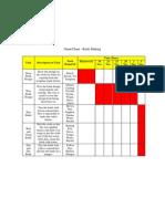 8 1 meshach gantt chart final plan