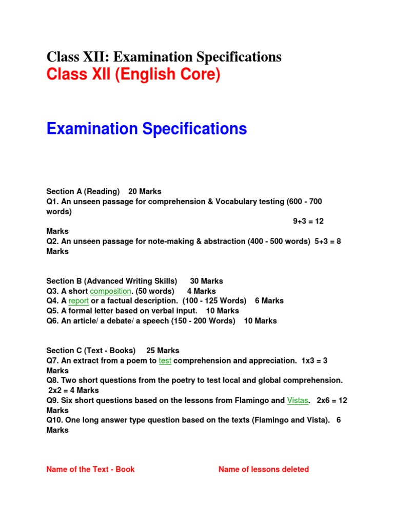 Class XII (English Core): Examination Specifications