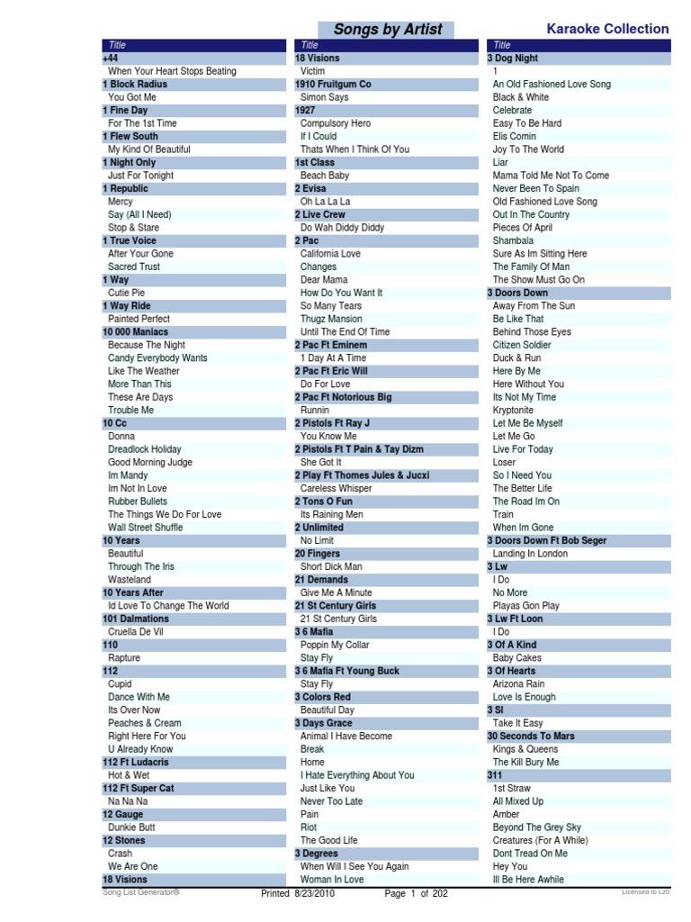 ee8f913f90a86 Karaoke Song List