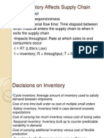 How Inventory Affects Supply Chain