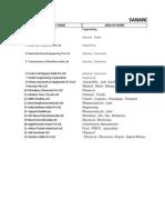Sanand Gidc Company List