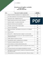 Teme Consilierea Parintilor 2014-2015