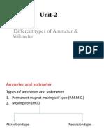 measuringinstruments-130704075126-phpapp01