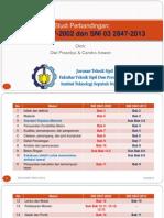 9. Perubahan SNI 2847 (2002-2013) (by Dwi Prasetya)