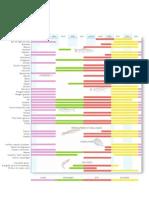 Tableau saison poissons grand format.pdf