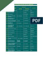 Listado de Marchas Militares Oficiales de Las Unidades Del Ea