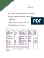 ujian INSUFISIENSI RENAL-UTI.doc