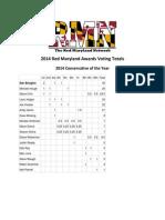 2014 RMN Awards Scoring