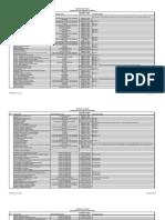 Student Retention Schedule