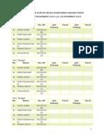 Daftar Hadir Rotasi II PP