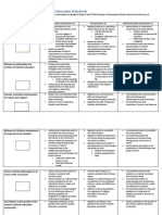 teacher evaluation - catholic education standards rubric