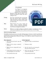 ISpeak Business Writing Shortcut Card v1.0