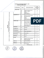 Sedes de Examen 2015