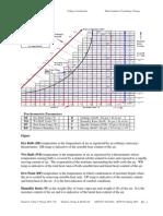 F6-Psychrometrics.340133815