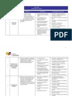 Plan de Sesiones QSD