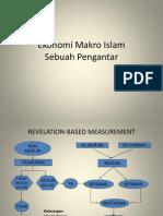 ekonomi-makro-islam.pptx