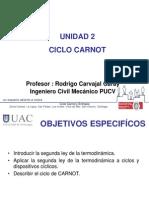 UNIDAD 2 CICLO CARNOT.ppt