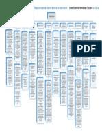 Mapa conceptual sobre la técnica de observación.docx