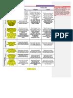 Summative Grade for Assessment Portfolio