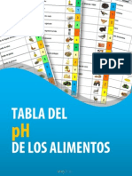 Tabla de Ph de Alimentos 2014