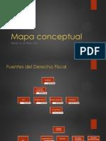 Mapa Conceptual fuentes del derecho fiscal