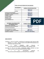 NORMA ELECTRODOS.docx