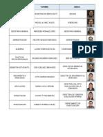 Autoridades de La Facultad de Odontologia