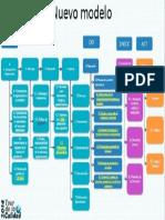 Modelo de Gestión ISO 9001 2015