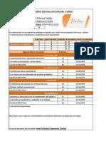 evaluation Concentrado.pdf