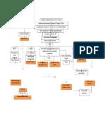 makalah PMS (2).doc