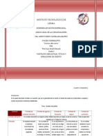 Bmwitz - Cuadro Comparativo Contratos Mercantiles.