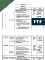 2010 Form 5 Am Teaching Scheme