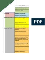 KPI Program Strategis