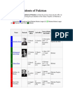 List of Presidents of Pakistan