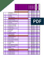 Los Mejores Colegjos Excel Modificado