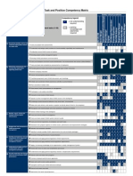 Task and Position Competency Matrix