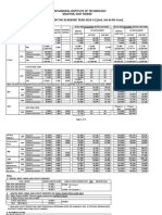 Fee Structure 2014-15