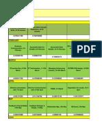 Summary Training Evaluation Master File 2013
