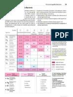 Print Color Atlas