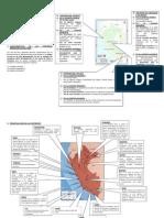 Vertientes Del Mar Peruano Hidrografia