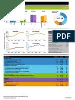 CCPI 2015 - Scorecard Portugal