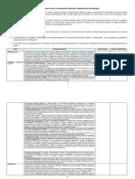 Cuadro Tematico de La Propuesta Forestal Presentado